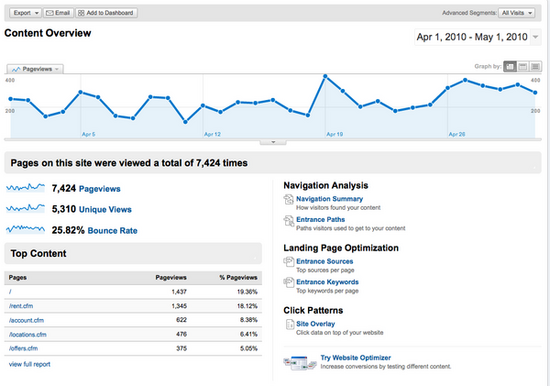 Google%20Analytics